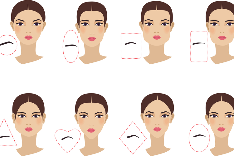 眉のデザイン5種類の特徴